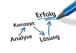 """Grafik: Die Worte Analyse, Konzept, Lösung und Erfolg sind durch blaue Pfeile in eine Abfolgebeziehung gesetzt und die Stiftspitze verweilt nach Unterstreichung des Wortes """"Erfolg"""""""